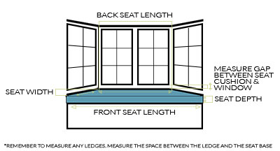 Terrific Custom Window Seat Cushions Squabs The Cushion Company Onthecornerstone Fun Painted Chair Ideas Images Onthecornerstoneorg
